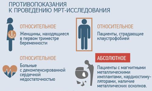 Противопоказания к проведению процедуры МРТ